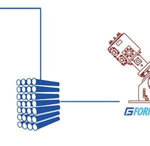 diagramma impianto biogas